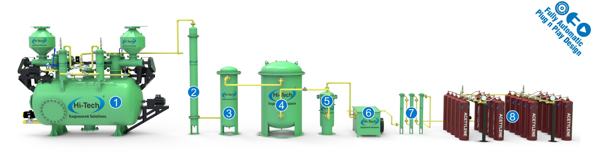 How Acetylene Plant Produce Acetylene